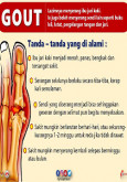 Tanda-tanda Gout