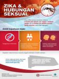 Zika Dan Hubungan Seksual