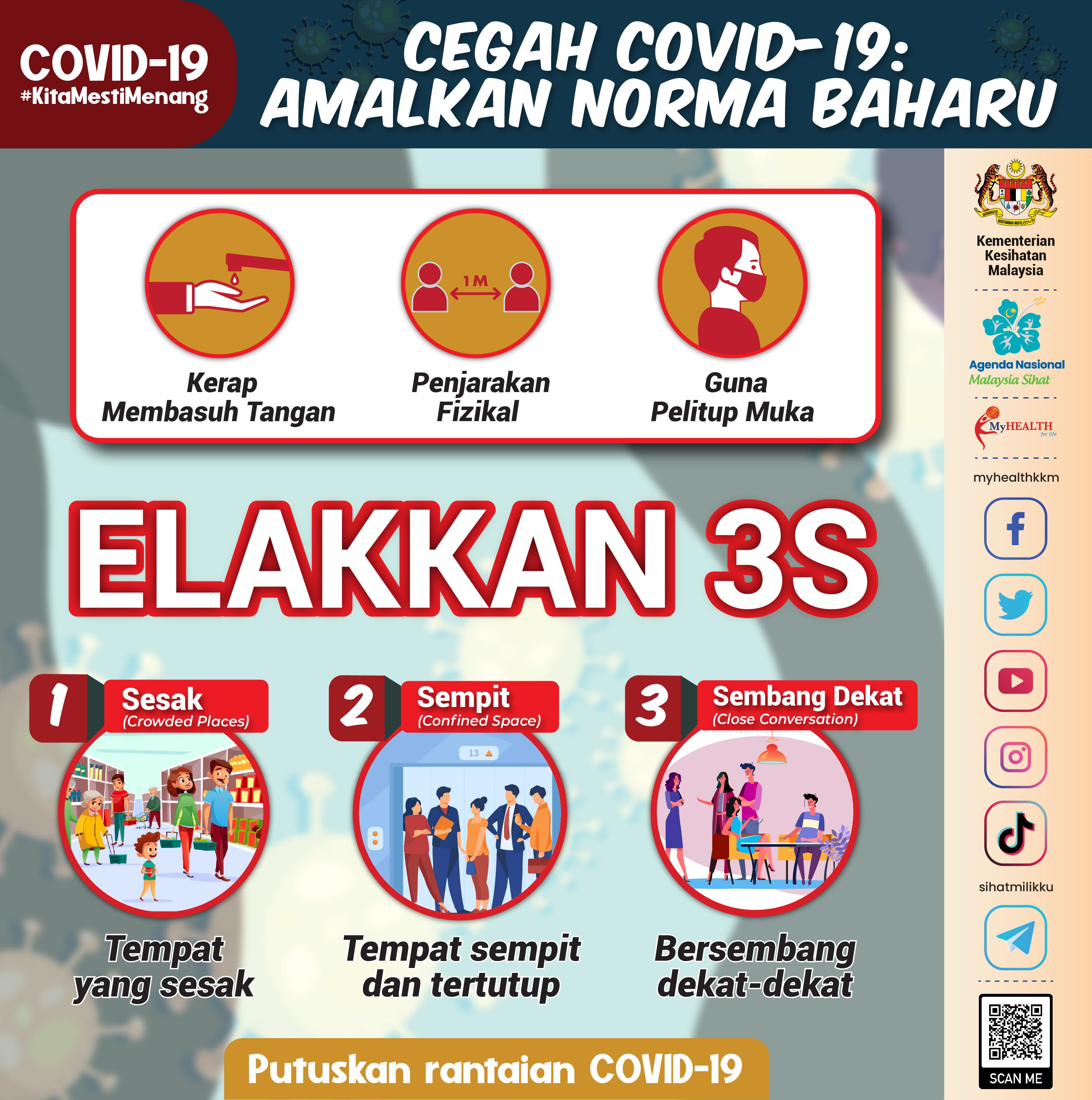 Wabak Coronavirus atau COVID-19
