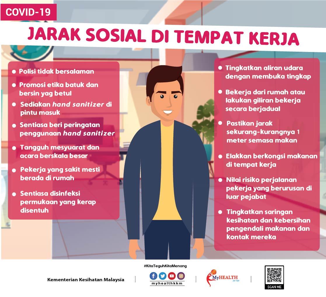 Jarak Sosial Di Tempat Kerja