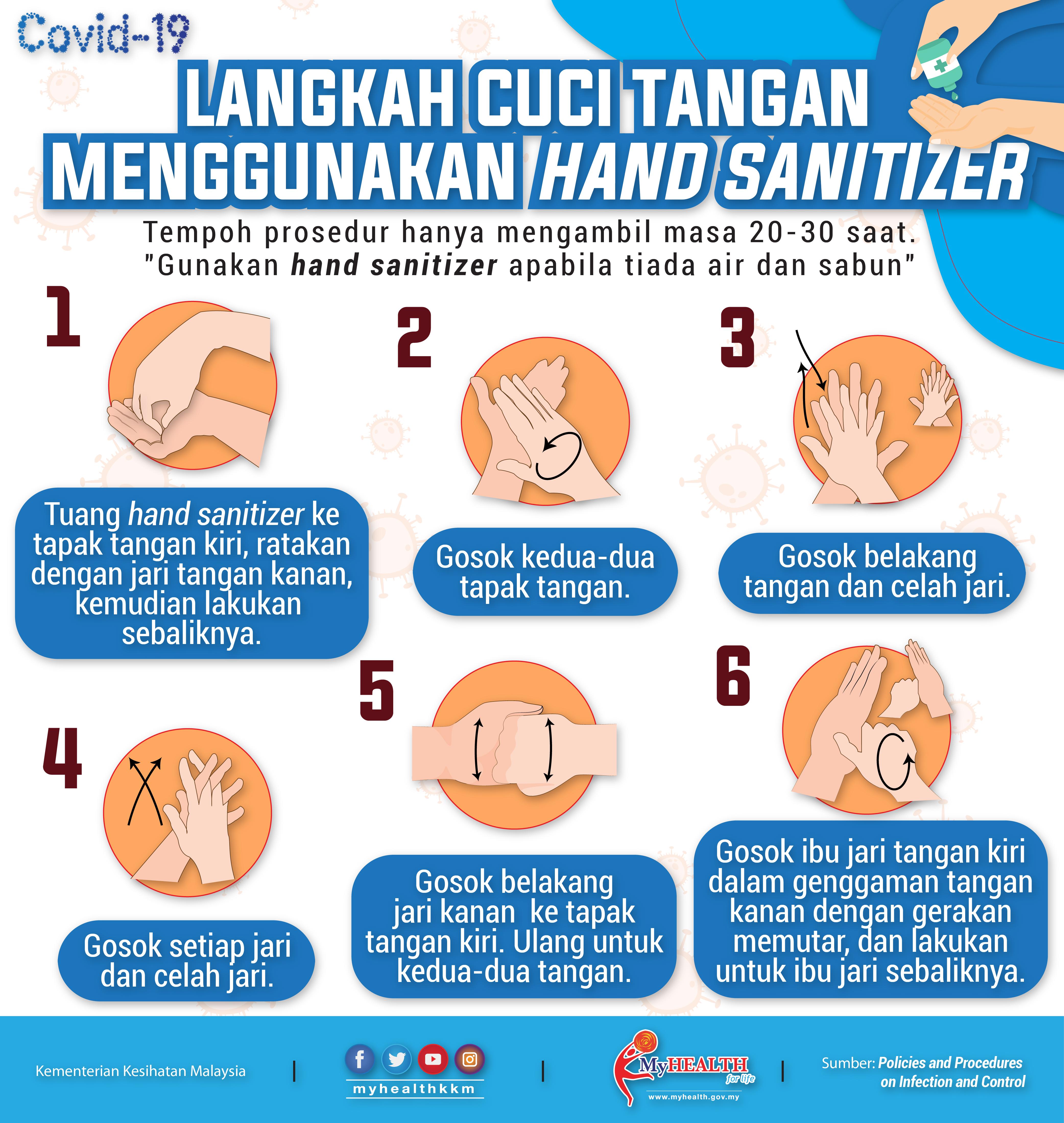 Langkah Cuci Tangan Menggunakan Hand Sanitizer