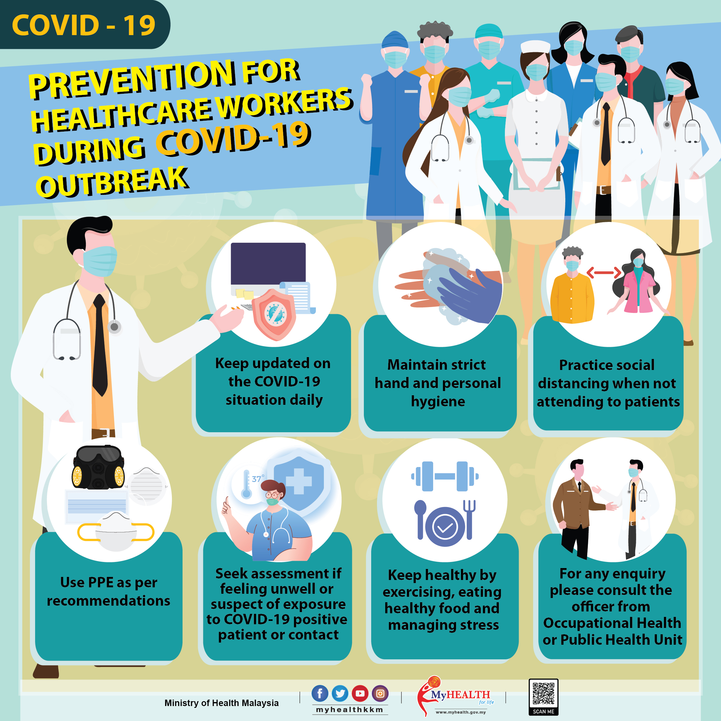 Prevention For Healthcare Workers During COVID-19 Outbreak