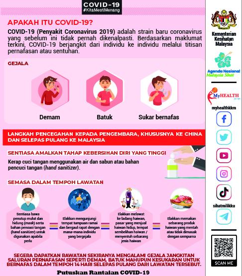 Wabak Coronavirus Atau Covid 19