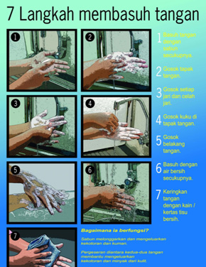 Kebersihan Makanan 7 Langkah Membasuh Tangan