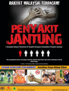 Penyakit Jantung (B.Malaysia)