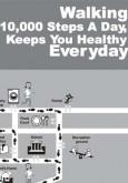 Cara Hidup Sihat (BI)