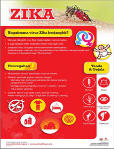 Zika:Virus Zika BM (depan)
