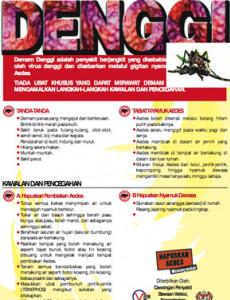 Denggi :Fakta Denggi (B. Malaysia)