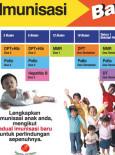 Imunisasi:Carta Imunisasi (BM)