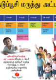 Imunisasi:Carta Imunisasi (BT)
