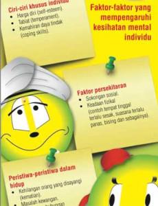 Mental : Fahami Kesihatan Dan Penyakit Mental