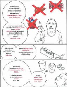 Komik Talasemia (Pemenang Pertama : Mohd. Amirul Ain Bin Muda Razak)