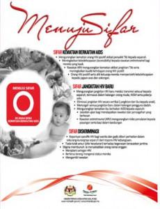 AIDS:Pameran Sambutan Hari AIDS Sedunia 2012(Pop Up & Hard Case)