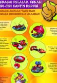 Kebersihan Makanan : Ciri-ciri kantin yang bersih