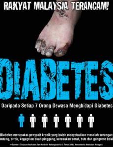 Diabetes (BM)