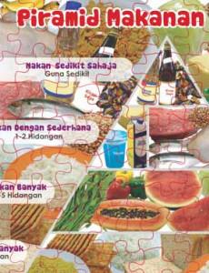 Makanan:Piramid Makanan