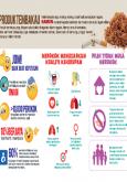 Produk Tembakau (B. Melayu)