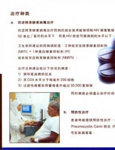 HIV:Jika Ujian Antibodi HIV Positif (B.Cina)