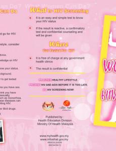 Wanita & HIV/AIDS (BI )