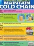 Cold Chain (B. Inggeris)
