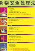 Makanan:Petua pengendalian makanan yang selamat (B.Cina)