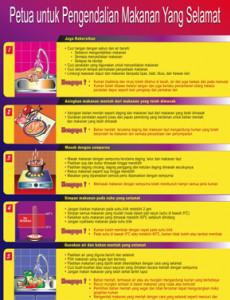 Makanan:Petua pengendalian makanan yang selamat(BM)