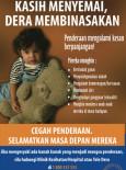 Kanak-kanak:Penderaan Kanak-kanak (BM)