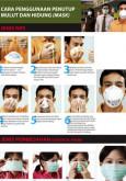 Penutup mulut dan hidung : Cara penggunaan