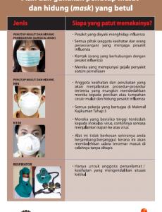 Influenza:Pameran Pandemik Influenza 13