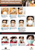 Influenza:Pameran Pandemik Influenza 14