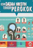 Tembakau:Hari Tanpa Tembakau 2014