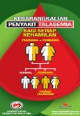 Talasemia:Kebarangkalian Penyakit Talasemia Setiap Kehamilan (Pembawa dan Pembawa)