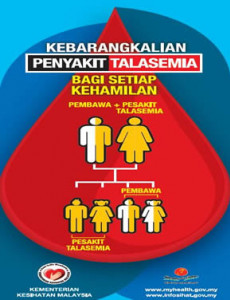 Talasemia:Kebarangkalian Penyakit Talasemia Setiap Kehamilan (Pembawa dan Pesakit Talasemia)