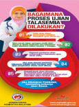 Talasemia:Proses ujian Talasemia Dilakukan