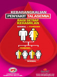 Talasemia:Kebarangkalian Penyakit Talasemia Setiap Kehamilan (Normal dan Pembawa)