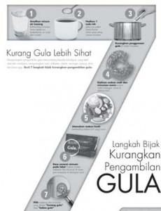 Gula:7 Langkah Bijak Kurangkan Pengambilan Gula (BM)