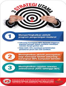 AIDS:3 Strategi Utama