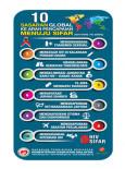 AIDS:10 Sasaran Global Ke Arah Pencegahan Menuju Sifar