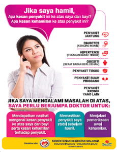 Hamil:Kehamilan Berisiko Tinggi