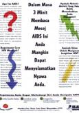 AIDS:Dalam masa 3 minit