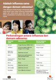 Influenza:Pameran Pandemik Influenza 23