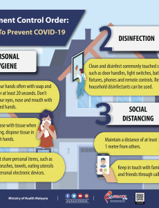 During Movement Control Order : 3 Simple Ways To Prevent COVID-19