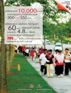 Fizikal:10,000 Langkah Sehari - Berjalan 10,000 Langkah