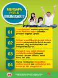 Imunisasi: Mengapa Perlu Imunisasi?