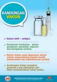 Imunisasi: Kandungan Vaksin - Poster