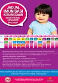 Imunisasi: Jadual Imunisasi Kebangsaan - Poster