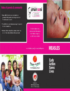 Imunisasi: Measles - Early Action Saves Lives