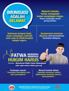 Imunisasi Adalah Selamat - Poster