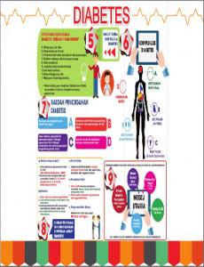 Diabetes Bahagian 2