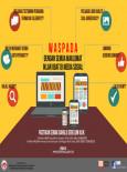 Kempen:Waspada Iklan Ubat Di Media Sosial
